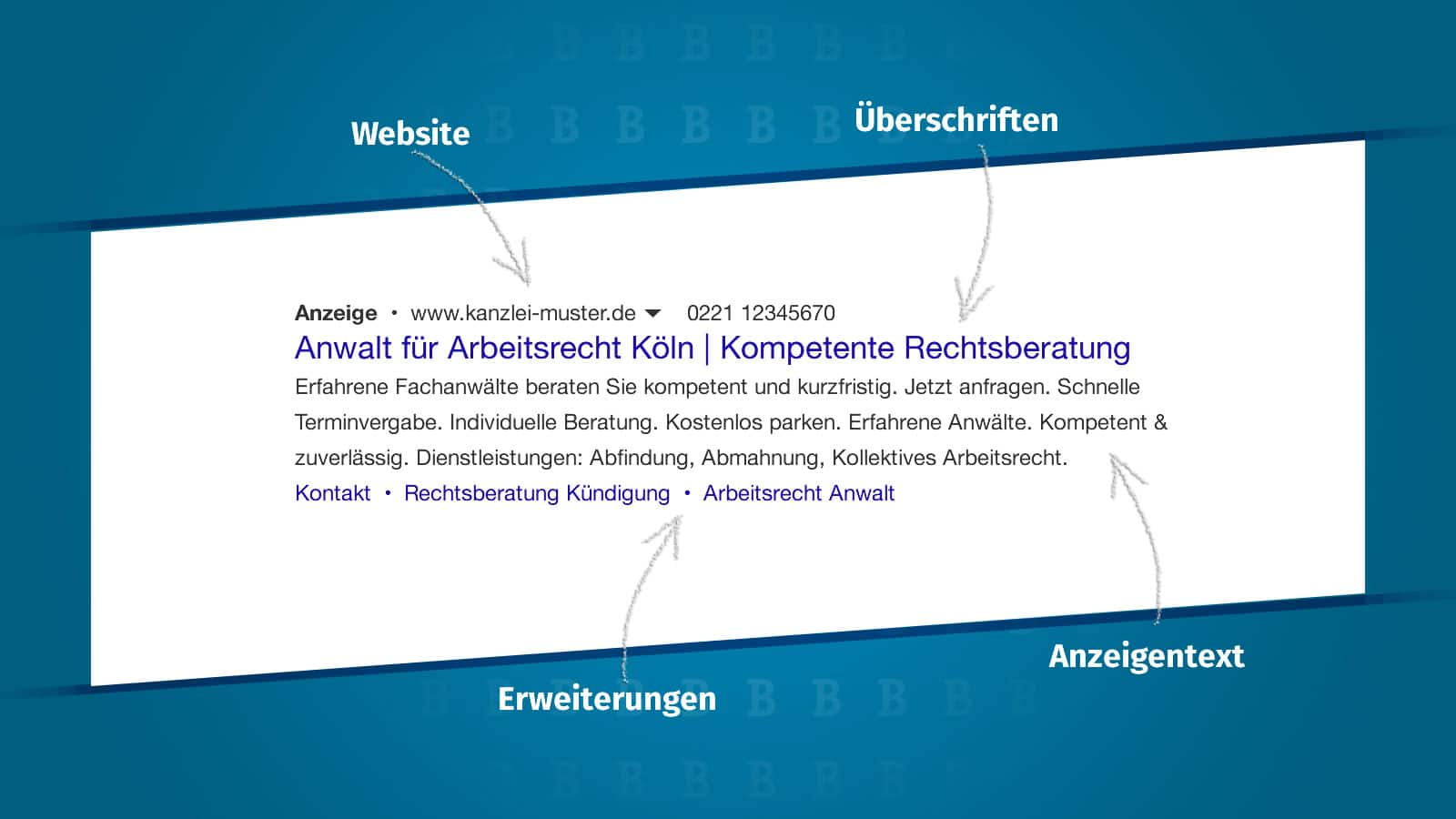 Google Ads (Adwords) Funktionsweise - Wie funktioniert Google Ads?